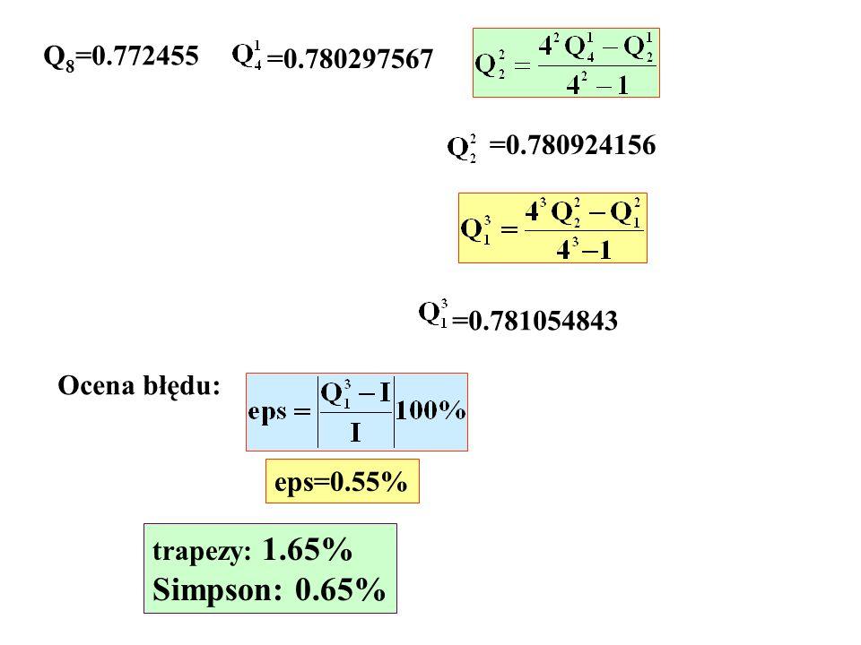 Q 8 =0.772455 =0.780297567 =0.780924156 =0.781054843 Ocena błędu: eps=0.55% trapezy: 1.65% Simpson: 0.65%