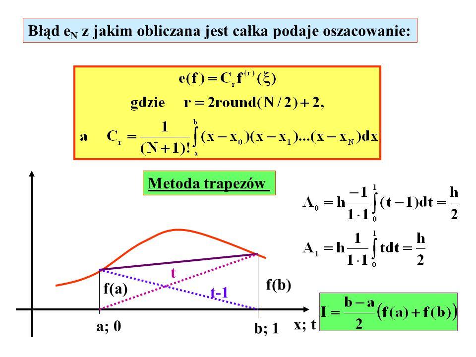 błąd e 1 wynosi: Metoda Simpsona a=x 0 x y b=x 2 f0f0 f1f1 f2f2 1 0 1 2