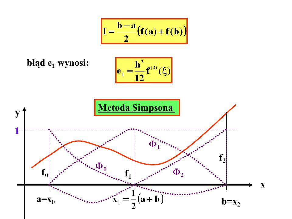 gdzie elementy macierzy obliczane zgodnie z podanym powyżej algorytmem.