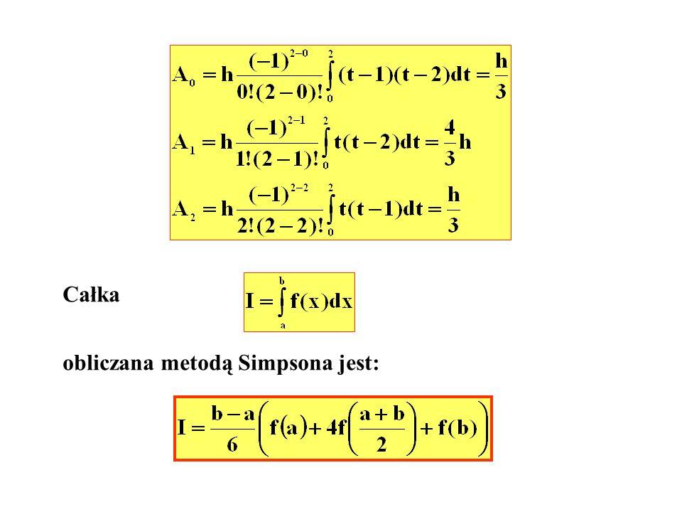 Błąd obliczania całki metodą Simpsona jest: Wielomian 3-go stopnia jest całkowany dokładnie.
