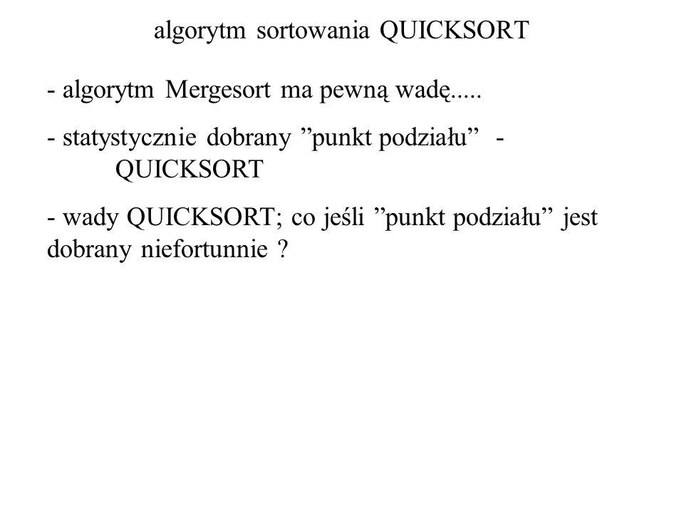 algorytm sortowania QUICKSORT - algorytm Mergesort ma pewną wadę..... - statystycznie dobrany punkt podziału - QUICKSORT - wady QUICKSORT; co jeśli pu