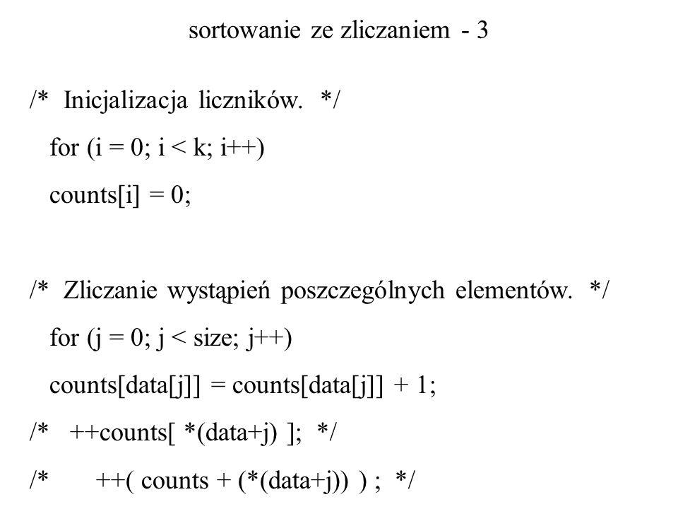 sortowanie ze zliczaniem - 3 /* Inicjalizacja liczników. */ for (i = 0; i < k; i++) counts[i] = 0; /* Zliczanie wystąpień poszczególnych elementów. */