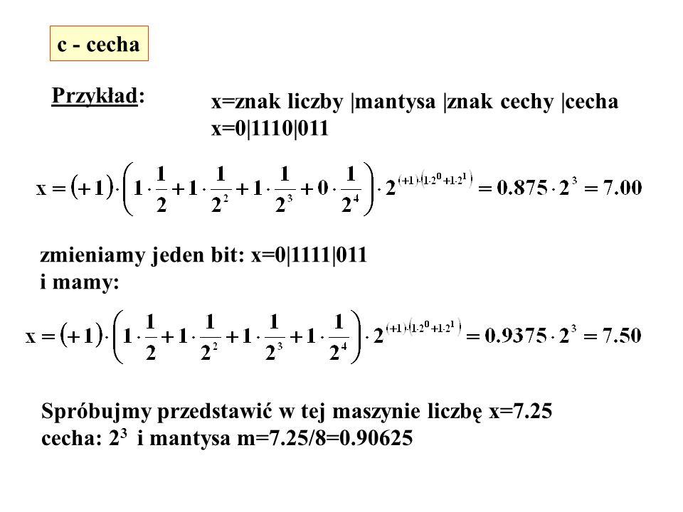 c - cecha Przykład: x=znak liczby |mantysa |znak cechy |cecha x=0|1110|011 zmieniamy jeden bit: x=0|1111|011 i mamy: Spróbujmy przedstawić w tej maszynie liczbę x=7.25 cecha: 2 3 i mantysa m=7.25/8=0.90625