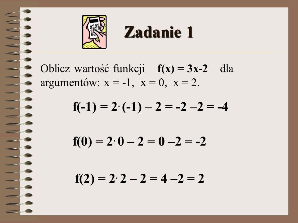 Zadanie 1 Oblicz wartość funkcji f(x) = 3x-2 dla argumentów: x = -1, x = 0, x = 2. f(-1) = 2. (-1) – 2 = -2 –2 = -4 f(0) = 2. 0 – 2 = 0 –2 = -2 f(2) =