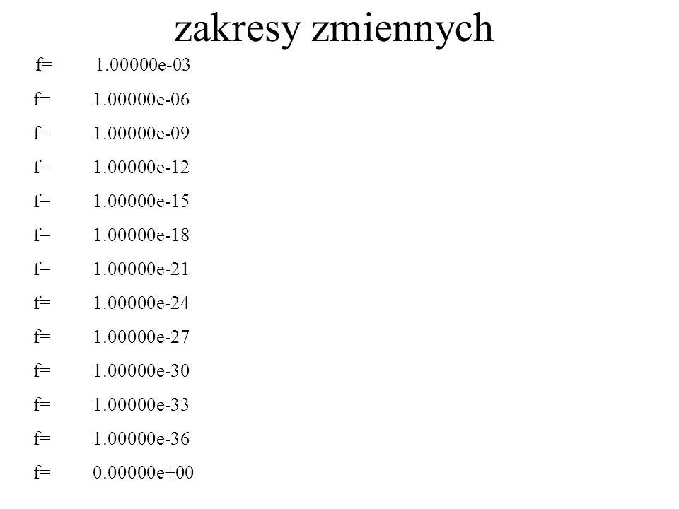 zakresy zmiennych f= 1.00000e-03 f= 1.00000e-06 f= 1.00000e-09 f= 1.00000e-12 f= 1.00000e-15 f= 1.00000e-18 f= 1.00000e-21 f= 1.00000e-24 f= 1.00000e-