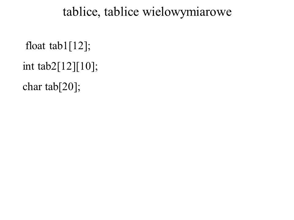tablice, tablice wielowymiarowe float tab1[12]; int tab2[12][10]; char tab[20];