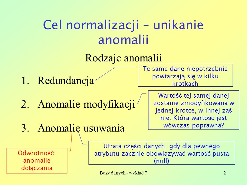 Bazy danych - wykład 72 Cel normalizacji – unikanie anomalii Rodzaje anomalii 1.Redundancja 2.Anomalie modyfikacji 3.Anomalie usuwania Te same dane ni
