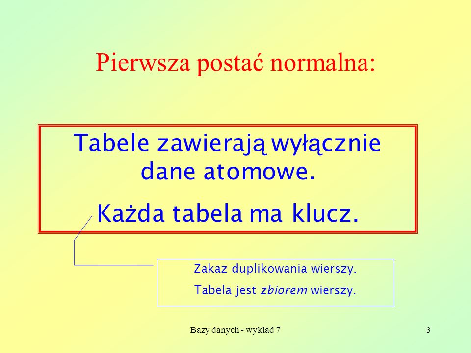 Bazy danych - wykład 73 Pierwsza postać normalna: Tabele zawieraj ą wy łą cznie dane atomowe. Ka ż da tabela ma klucz. Zakaz duplikowania wierszy. Tab