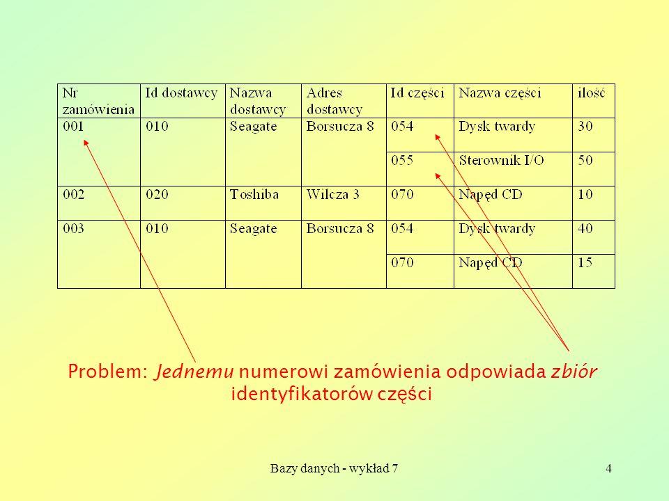 Bazy danych - wykład 74 Problem: Jednemu numerowi zamówienia odpowiada zbiór identyfikatorów cz ęś ci