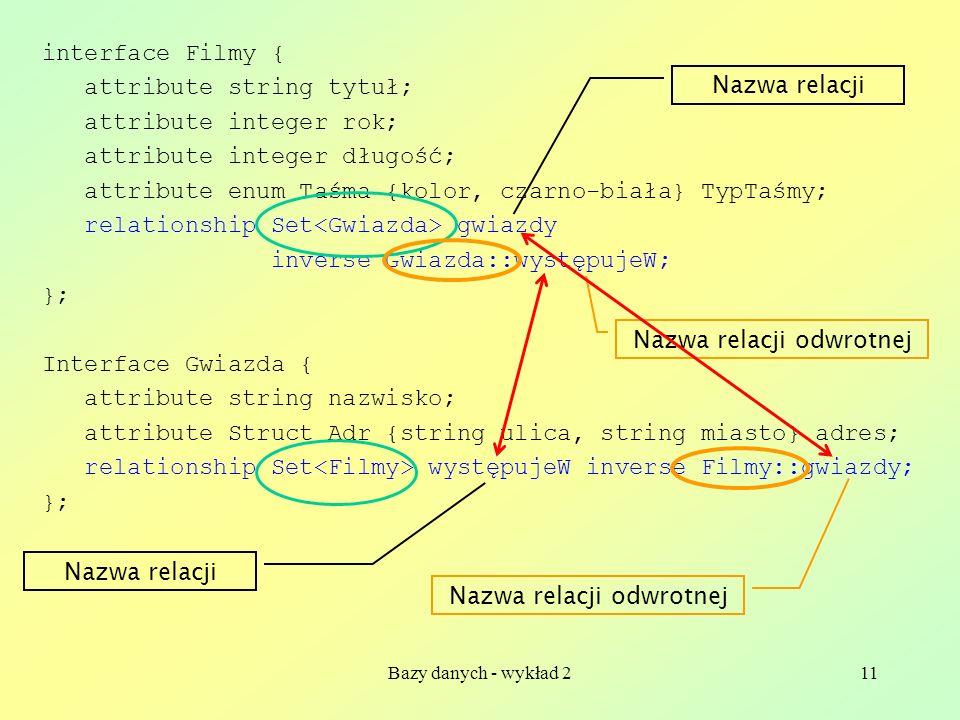 Bazy danych - wykład 211 interface Filmy { attribute string tytuł; attribute integer rok; attribute integer długość; attribute enum Taśma {kolor, czar