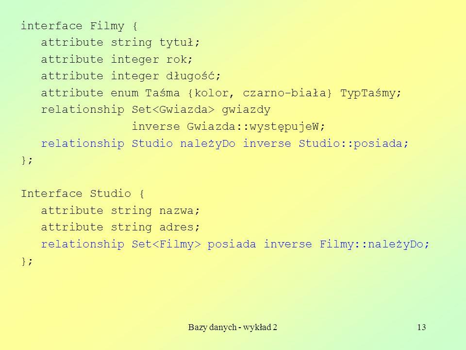 Bazy danych - wykład 213 interface Filmy { attribute string tytuł; attribute integer rok; attribute integer długość; attribute enum Taśma {kolor, czar
