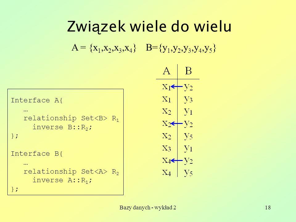 Bazy danych - wykład 218 Zwi ą zek wiele do wielu A = {x 1,x 2,x 3,x 4 } B={y 1,y 2,y 3,y 4,y 5 } Interface A{ … relationship Set R 1 inverse B::R 2 ;