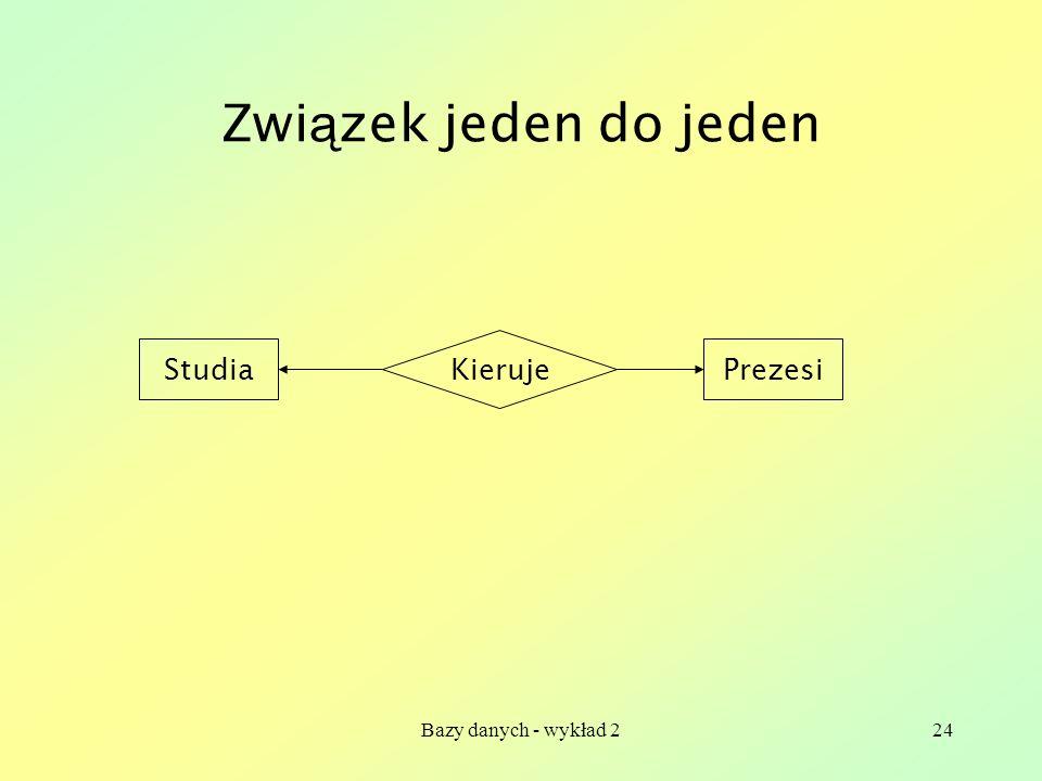 Bazy danych - wykład 224 Zwi ą zek jeden do jeden StudiaPrezesi Kieruje