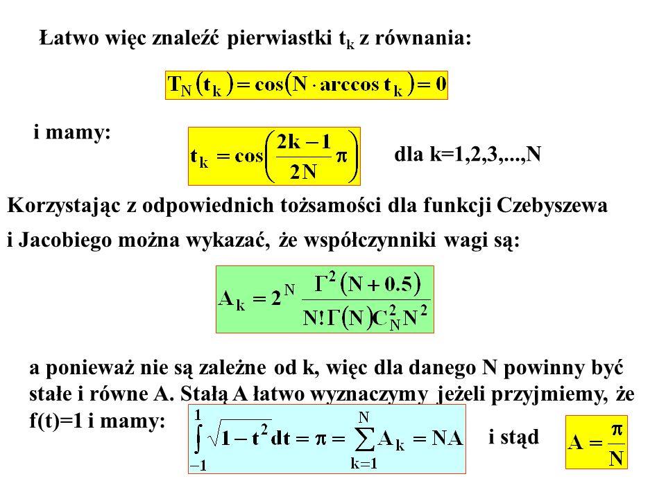 Łatwo więc znaleźć pierwiastki t k z równania: i mamy: dla k=1,2,3,...,N Korzystając z odpowiednich tożsamości dla funkcji Czebyszewa i Jacobiego możn