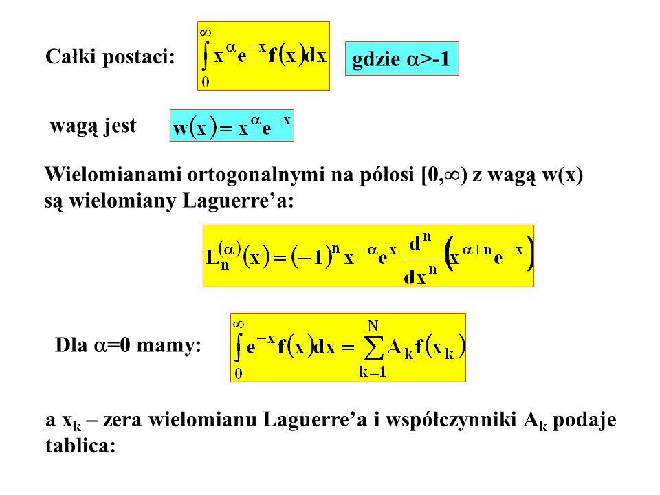 Całki postaci: gdzie >-1 wagą jest Wielomianami ortogonalnymi na półosi [0, ) z wagą w(x) są wielomiany Laguerrea: Dla =0 mamy: a x k – zera wielomian