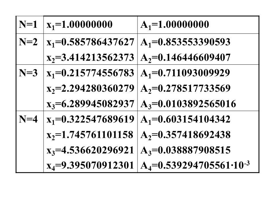 N=1x 1 =1.00000000A 1 =1.00000000 N=2x 1 =0.585786437627 x 2 =3.414213562373 A 1 =0.853553390593 A 2 =0.146446609407 N=3x 1 =0.215774556783 x 2 =2.294