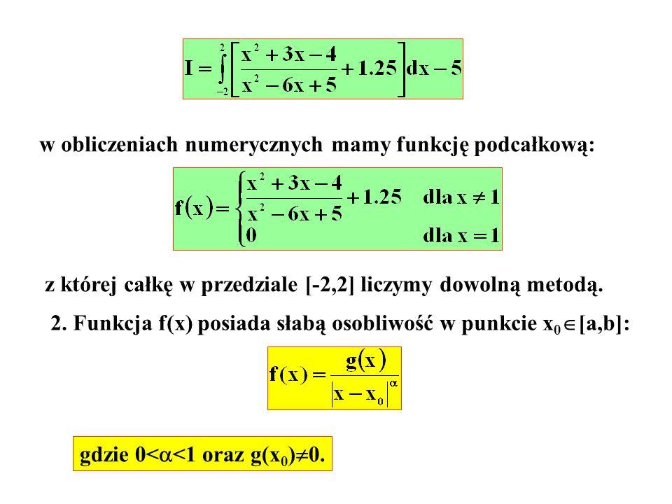 w obliczeniach numerycznych mamy funkcję podcałkową: z której całkę w przedziale [-2,2] liczymy dowolną metodą. 2. Funkcja f(x) posiada słabą osobliwo
