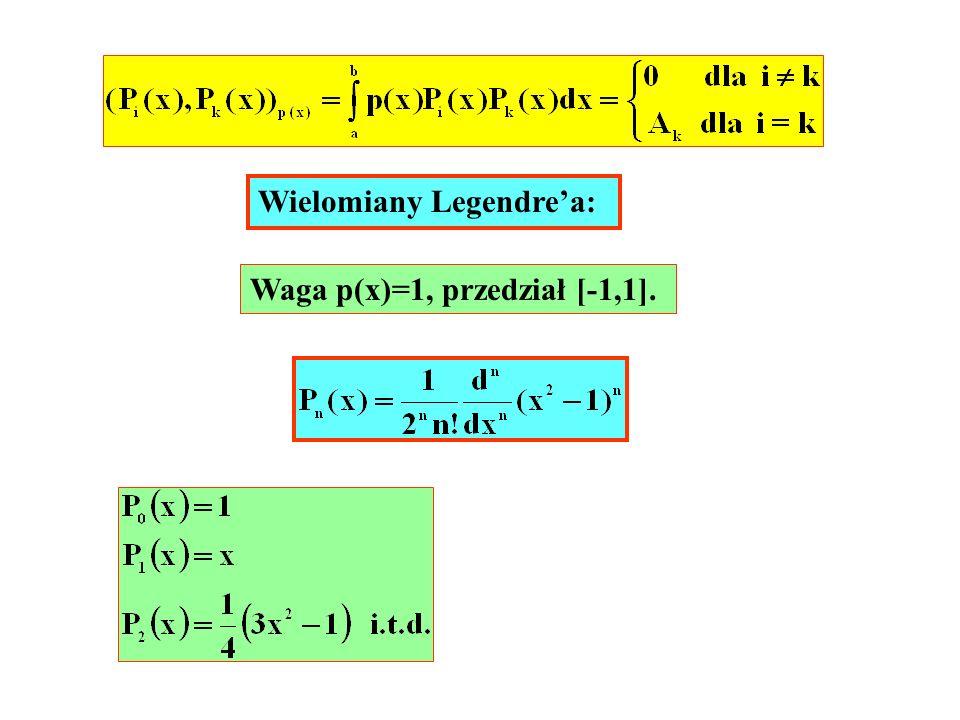 otrzymujemy warunek: Jeżeli współczynniki a i dobierzemy tak, aby spełnić powyższy warunek, to algorytm jest dokładny dla wielomianów stopnia zerowego.