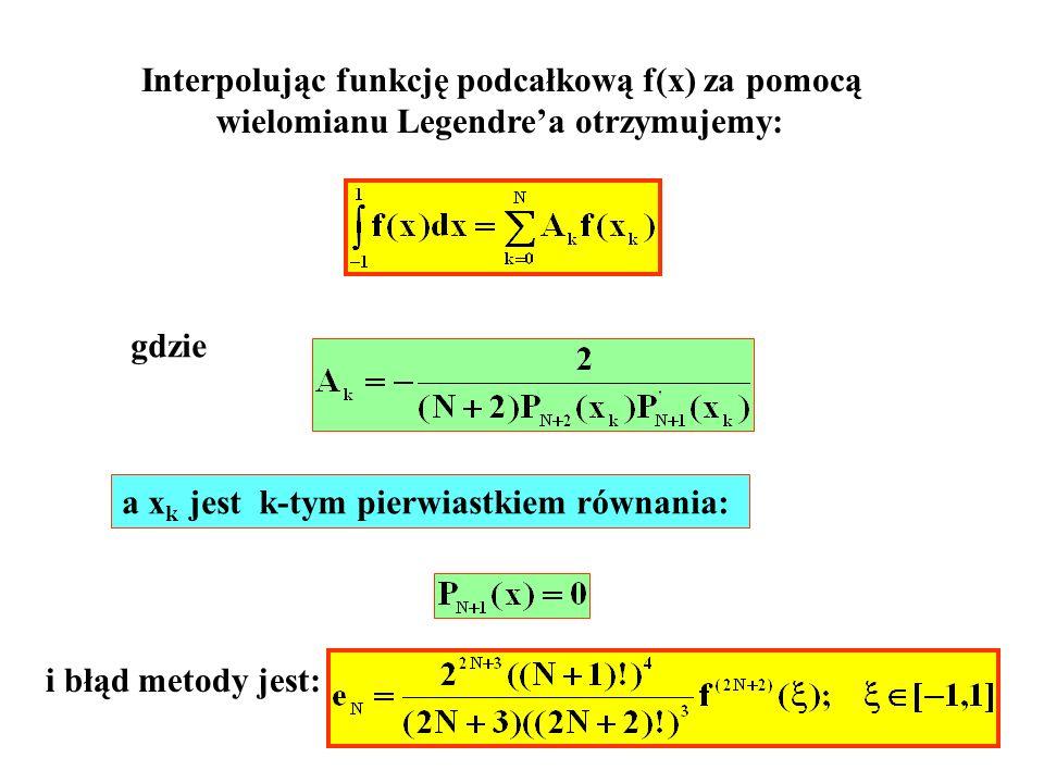 Interpolując funkcję podcałkową f(x) za pomocą wielomianu Legendrea otrzymujemy: gdzie a x k jest k-tym pierwiastkiem równania: i błąd metody jest:
