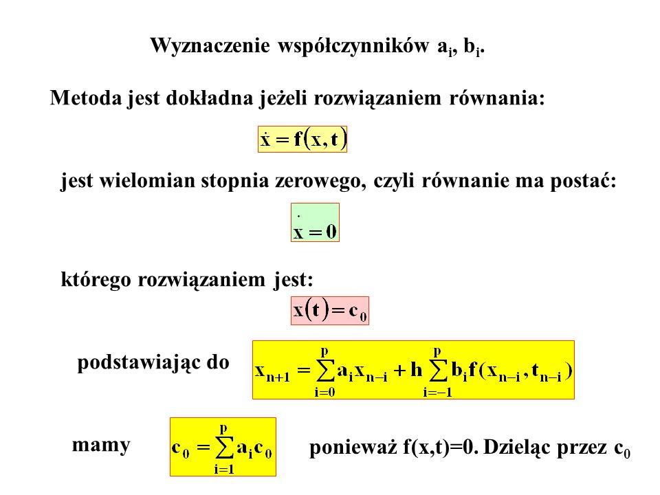 Wyznaczenie współczynników a i, b i. Metoda jest dokładna jeżeli rozwiązaniem równania: jest wielomian stopnia zerowego, czyli równanie ma postać: któ