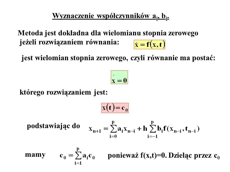 Wyznaczenie współczynników a i, b i. Metoda jest dokładna dla wielomianu stopnia zerowego jeżeli rozwiązaniem równania: jest wielomian stopnia zeroweg