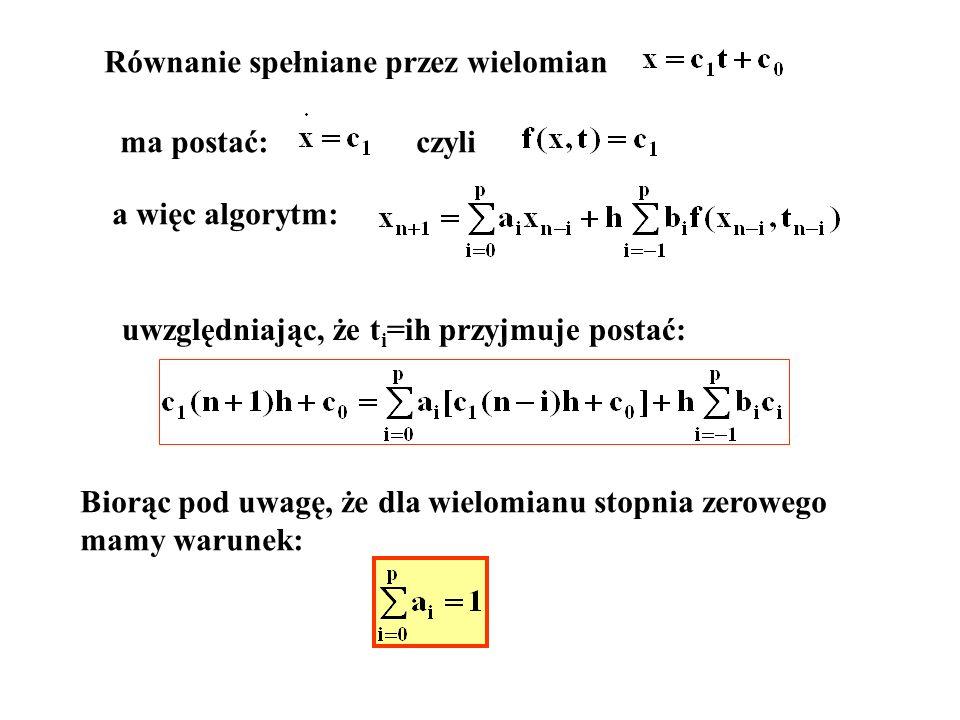 Równanie spełniane przez wielomian ma postać:czyli a więc algorytm: uwzględniając, że t i =ih przyjmuje postać: Biorąc pod uwagę, że dla wielomianu st