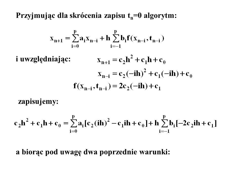 Przyjmując dla skrócenia zapisu t n =0 algorytm: zapisujemy: i uwzględniając: a biorąc pod uwagę dwa poprzednie warunki:
