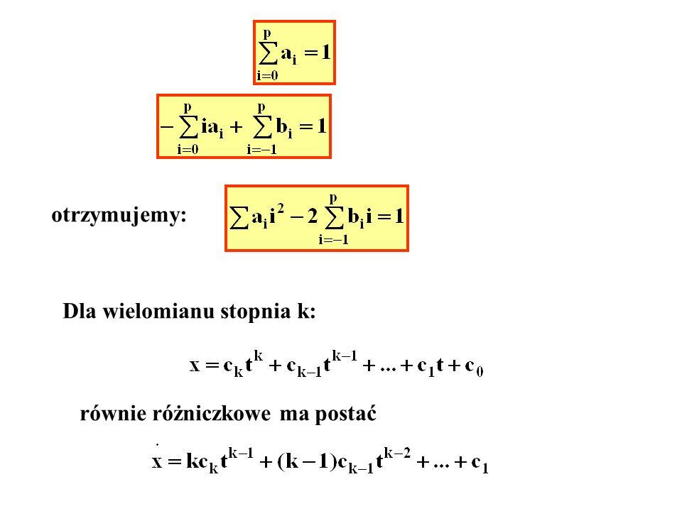 otrzymujemy: Dla wielomianu stopnia k: równie różniczkowe ma postać