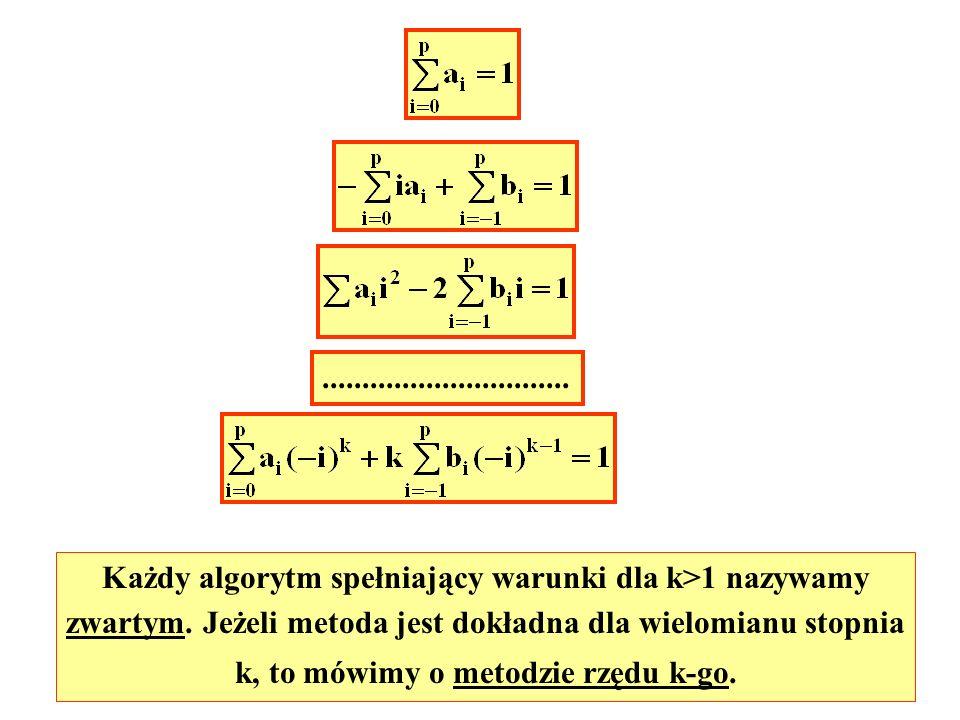 ............................... Każdy algorytm spełniający warunki dla k>1 nazywamy zwartym. Jeżeli metoda jest dokładna dla wielomianu stopnia k, to