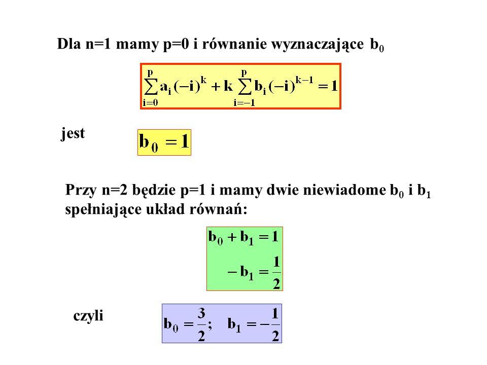 Dla n=1 mamy p=0 i równanie wyznaczające b 0 jest Przy n=2 będzie p=1 i mamy dwie niewiadome b 0 i b 1 spełniające układ równań: czyli