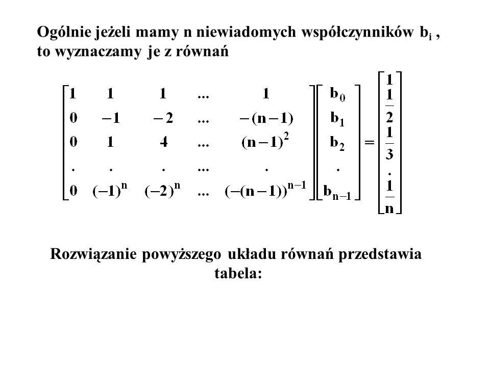Ogólnie jeżeli mamy n niewiadomych współczynników b i, to wyznaczamy je z równań Rozwiązanie powyższego układu równań przedstawia tabela: