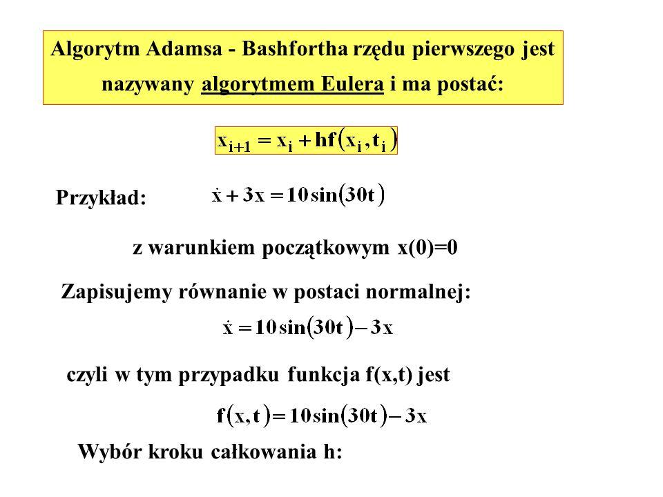 Algorytm Adamsa - Bashfortha rzędu pierwszego jest nazywany algorytmem Eulera i ma postać: Przykład: z warunkiem początkowym x(0)=0 Zapisujemy równani