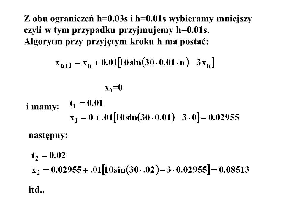 Z obu ograniczeń h=0.03s i h=0.01s wybieramy mniejszy czyli w tym przypadku przyjmujemy h=0.01s. Algorytm przy przyjętym kroku h ma postać: x 0 =0 i m