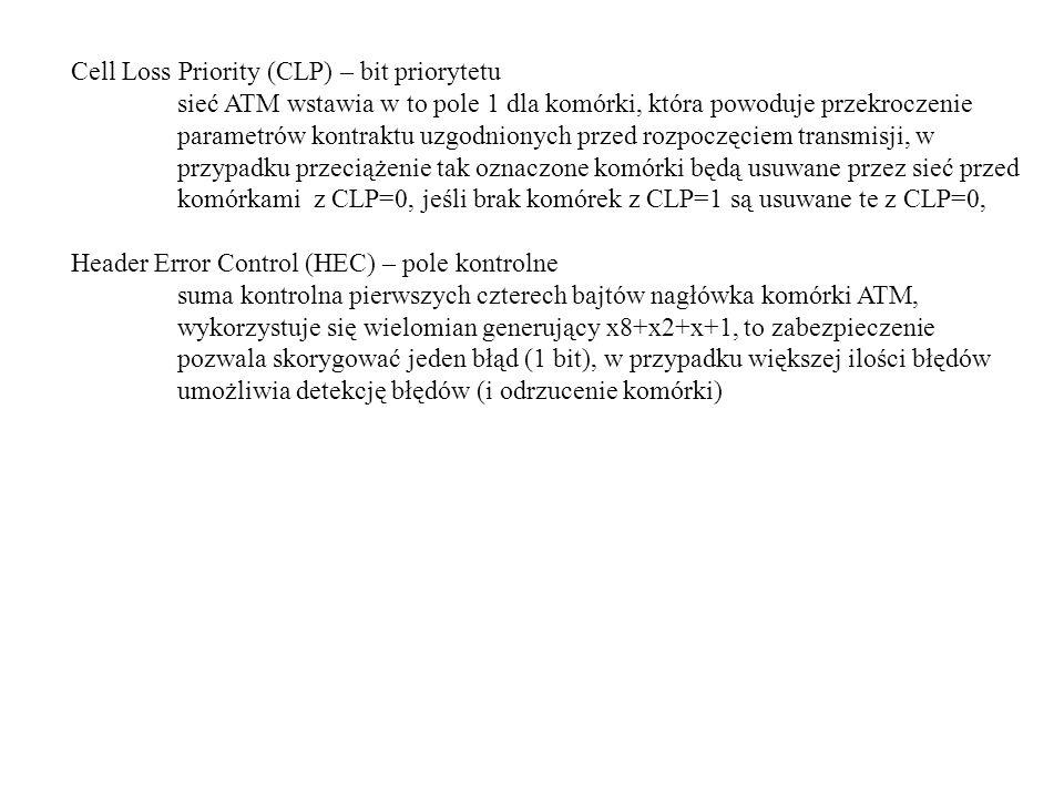 Cell Loss Priority (CLP) – bit priorytetu sieć ATM wstawia w to pole 1 dla komórki, która powoduje przekroczenie parametrów kontraktu uzgodnionych prz