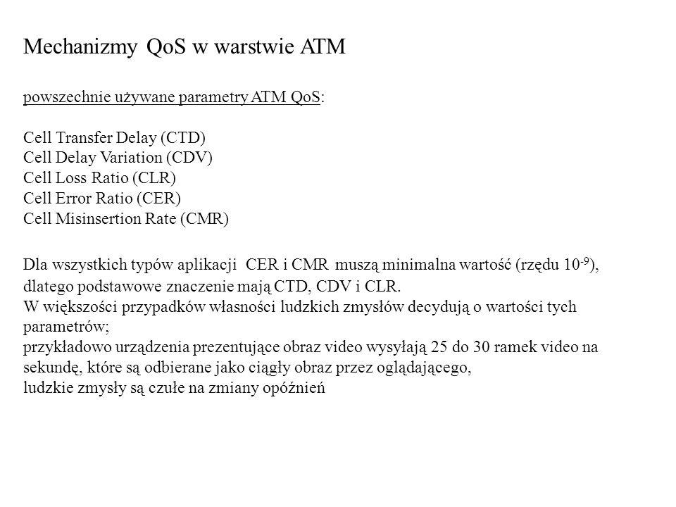 Mechanizmy QoS w warstwie ATM powszechnie używane parametry ATM QoS: Cell Transfer Delay (CTD) Cell Delay Variation (CDV) Cell Loss Ratio (CLR) Cell E