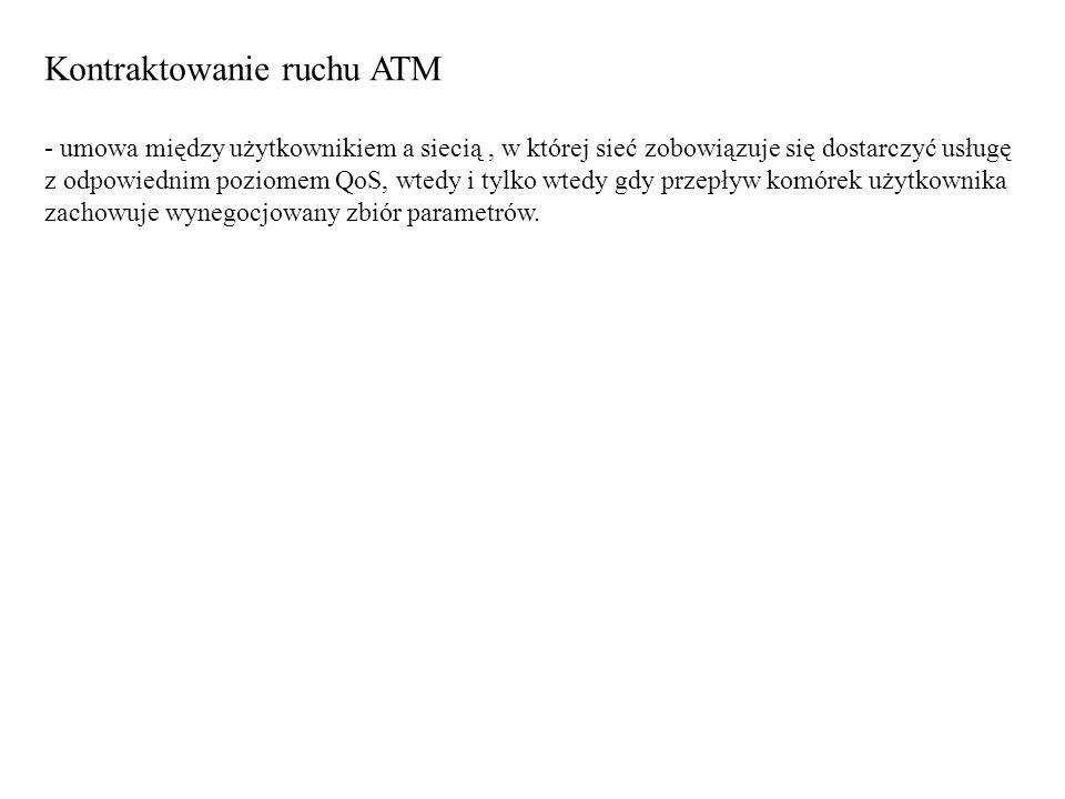 Kontraktowanie ruchu ATM - umowa między użytkownikiem a siecią, w której sieć zobowiązuje się dostarczyć usługę z odpowiednim poziomem QoS, wtedy i ty