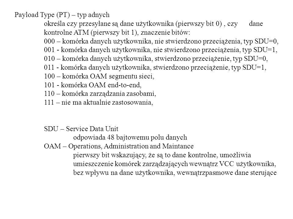 Payload Type (PT) – typ adnych określa czy przesyłane są dane użytkownika (pierwszy bit 0), czy dane kontrolne ATM (pierwszy bit 1), znaczenie bitów: