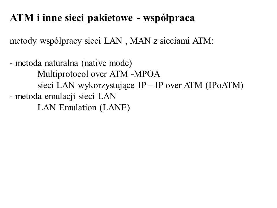 ATM i inne sieci pakietowe - współpraca metody współpracy sieci LAN, MAN z sieciami ATM: - metoda naturalna (native mode) Multiprotocol over ATM -MPOA sieci LAN wykorzystujące IP – IP over ATM (IPoATM) - metoda emulacji sieci LAN LAN Emulation (LANE)