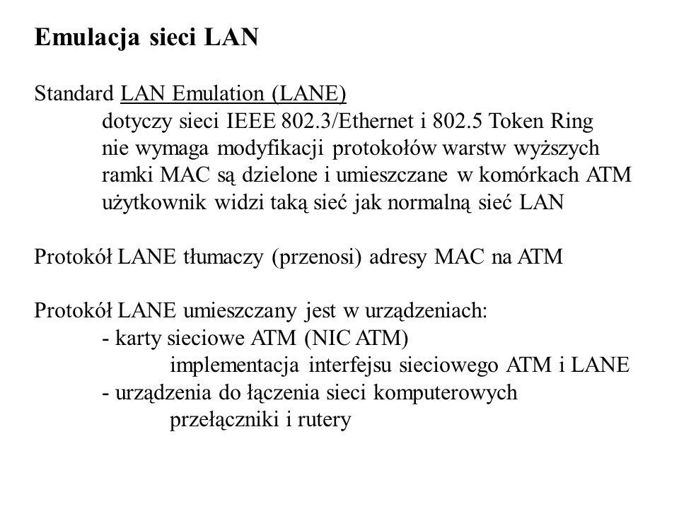 Emulacja sieci LAN Standard LAN Emulation (LANE) dotyczy sieci IEEE 802.3/Ethernet i 802.5 Token Ring nie wymaga modyfikacji protokołów warstw wyższych ramki MAC są dzielone i umieszczane w komórkach ATM użytkownik widzi taką sieć jak normalną sieć LAN Protokół LANE tłumaczy (przenosi) adresy MAC na ATM Protokół LANE umieszczany jest w urządzeniach: - karty sieciowe ATM (NIC ATM) implementacja interfejsu sieciowego ATM i LANE - urządzenia do łączenia sieci komputerowych przełączniki i rutery