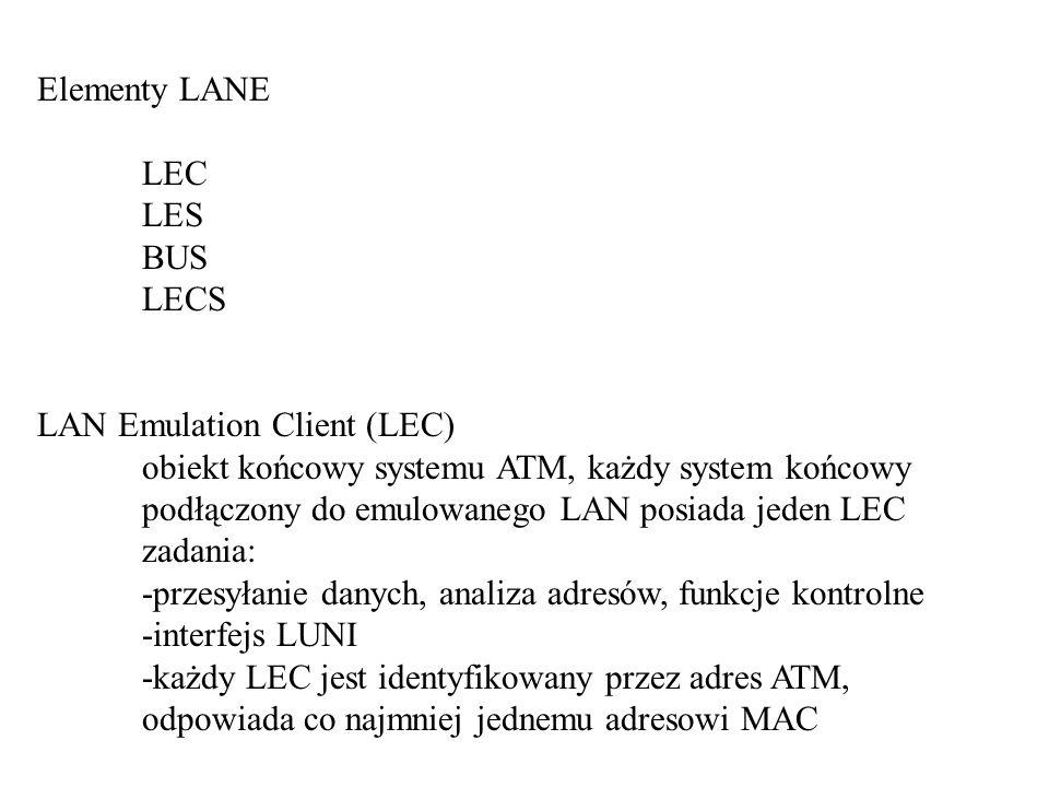 Elementy LANE LEC LES BUS LECS LAN Emulation Client (LEC) obiekt końcowy systemu ATM, każdy system końcowy podłączony do emulowanego LAN posiada jeden LEC zadania: -przesyłanie danych, analiza adresów, funkcje kontrolne -interfejs LUNI -każdy LEC jest identyfikowany przez adres ATM, odpowiada co najmniej jednemu adresowi MAC