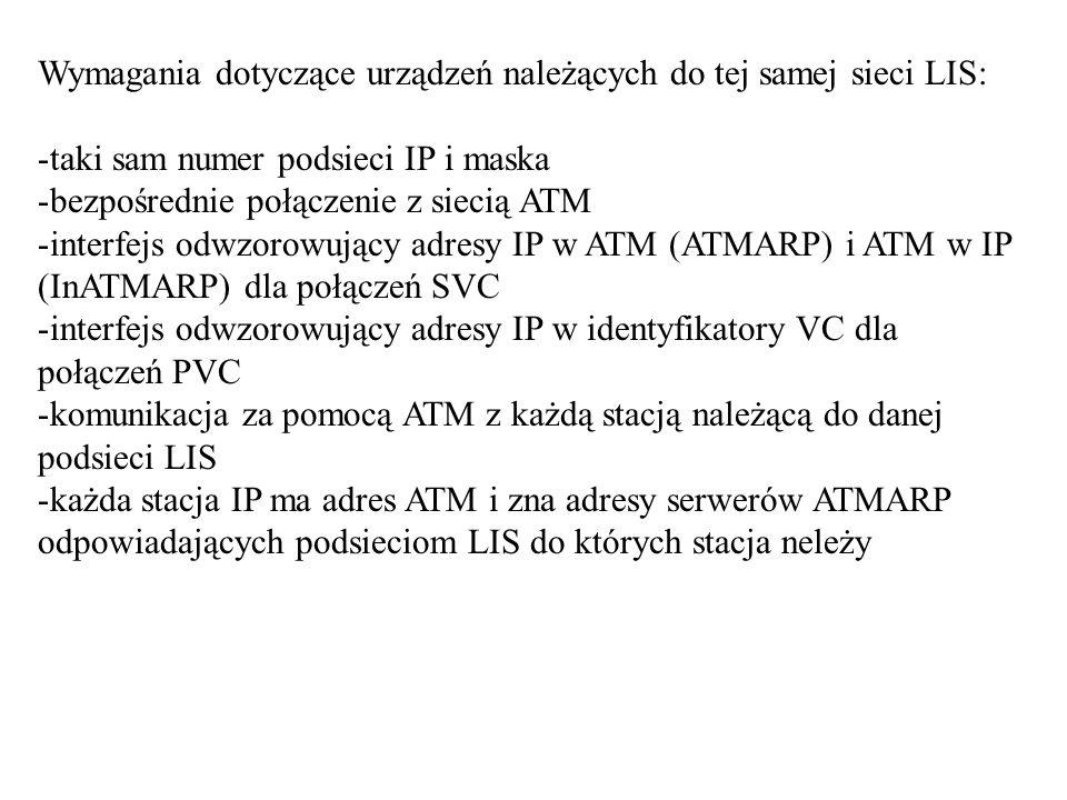 Odwzorowanie adresów w połączeniach PVC adresy IP odwzorowywane w identyfikatory VCI i VPI tablice adresów konfigurowane ręcznie dla małych sieci w dużych sieciach wykorzystywany jest Inverse ATM ARP Odwzorowanie adresów w połączeniach SVC dokonywane automatycznie wykorzystywany protokół ATMARP i serwery ATMARP tablice adresowe przechowują odwzorowania adresów wszystkich stacji w danej LIS zazwyczaj połączenie między stacja a serwerem konfigurowane ręcznie, następnie następuje rejestracja nowej stacji zestawienie połączenia między stacjami jest poprzedzone komunikacją z serwerem ATMARP (poznanie adresu ATM drugiej stacji)