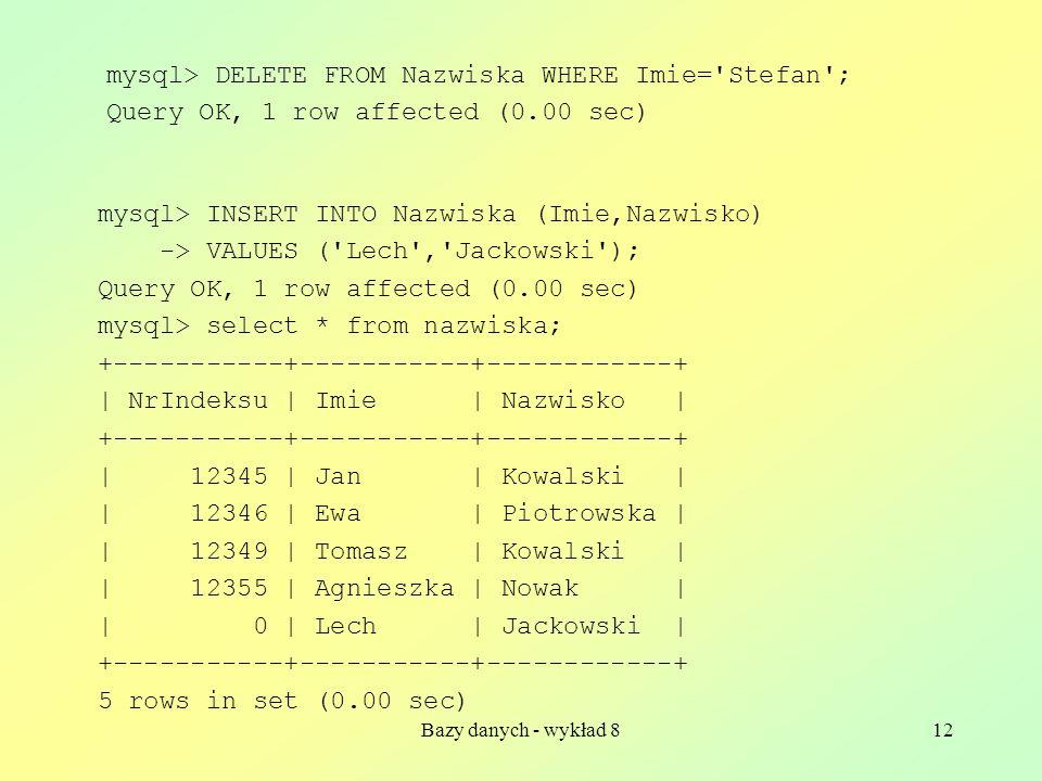Bazy danych - wykład 812 mysql> INSERT INTO Nazwiska (Imie,Nazwisko) -> VALUES ( Lech , Jackowski ); Query OK, 1 row affected (0.00 sec) mysql> select * from nazwiska; +-----------+-----------+------------+ | NrIndeksu | Imie | Nazwisko | +-----------+-----------+------------+ | 12345 | Jan | Kowalski | | 12346 | Ewa | Piotrowska | | 12349 | Tomasz | Kowalski | | 12355 | Agnieszka | Nowak | | 0 | Lech | Jackowski | +-----------+-----------+------------+ 5 rows in set (0.00 sec) mysql> DELETE FROM Nazwiska WHERE Imie= Stefan ; Query OK, 1 row affected (0.00 sec)
