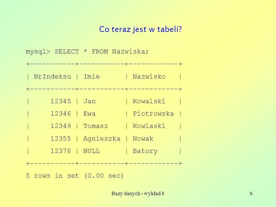 Bazy danych - wykład 86 mysql> SELECT * FROM Nazwiska; +-----------+-----------+------------+ | NrIndeksu | Imie | Nazwisko | +-----------+-----------+------------+ | 12345 | Jan | Kowalski | | 12346 | Ewa | Piotrowska | | 12349 | Tomasz | Kowlaski | | 12355 | Agnieszka | Nowak | | 12378 | NULL | Batory | +-----------+-----------+------------+ 5 rows in set (0.00 sec) Co teraz jest w tabeli