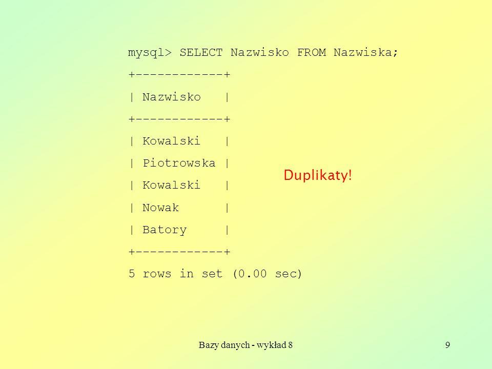 Bazy danych - wykład 89 mysql> SELECT Nazwisko FROM Nazwiska; +------------+ | Nazwisko | +------------+ | Kowalski | | Piotrowska | | Kowalski | | Nowak | | Batory | +------------+ 5 rows in set (0.00 sec) Duplikaty!