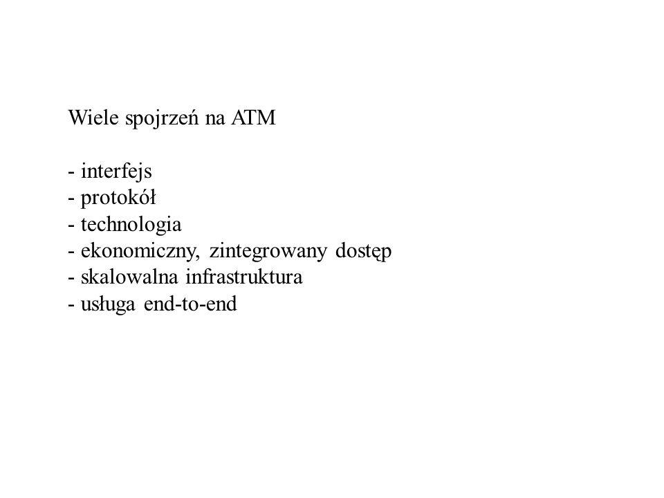 Wiele spojrzeń na ATM - interfejs - protokół - technologia - ekonomiczny, zintegrowany dostęp - skalowalna infrastruktura - usługa end-to-end