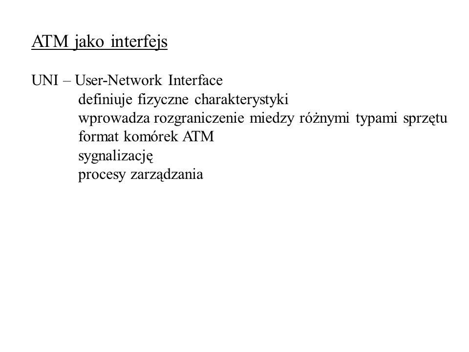 ATM jako interfejs UNI – User-Network Interface definiuje fizyczne charakterystyki wprowadza rozgraniczenie miedzy różnymi typami sprzętu format komórek ATM sygnalizację procesy zarządzania
