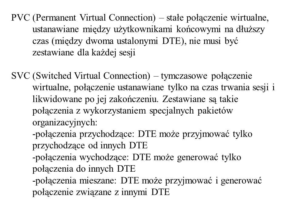 PVC (Permanent Virtual Connection) – stałe połączenie wirtualne, ustanawiane między użytkownikami końcowymi na dłuższy czas (między dwoma ustalonymi D