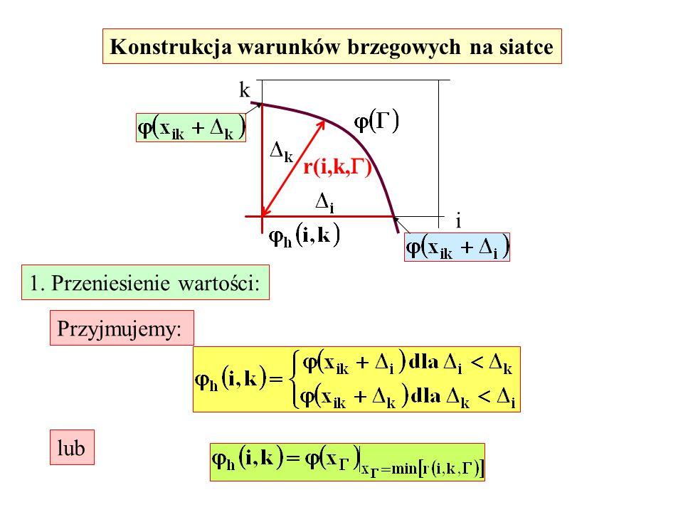 Konstrukcja warunków brzegowych na siatce i k 1. Przeniesienie wartości: Przyjmujemy: r(i,k, ) lub