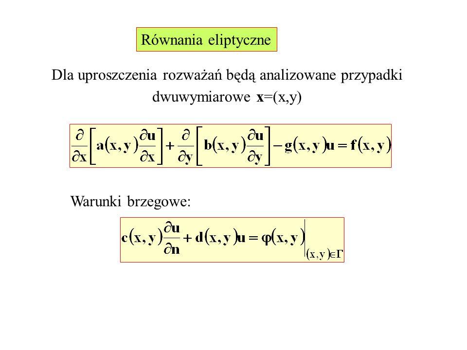 Równania eliptyczne Dla uproszczenia rozważań będą analizowane przypadki dwuwymiarowe x=(x,y) Warunki brzegowe: