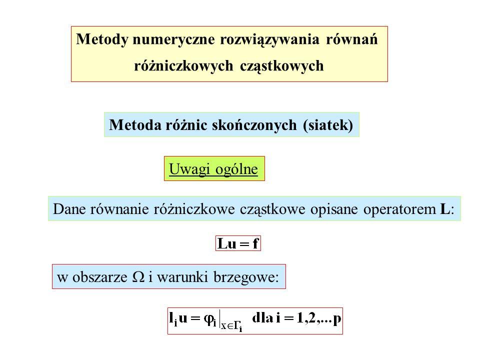 Metody numeryczne rozwiązywania równań różniczkowych cząstkowych Metoda różnic skończonych (siatek) Uwagi ogólne Dane równanie różniczkowe cząstkowe o